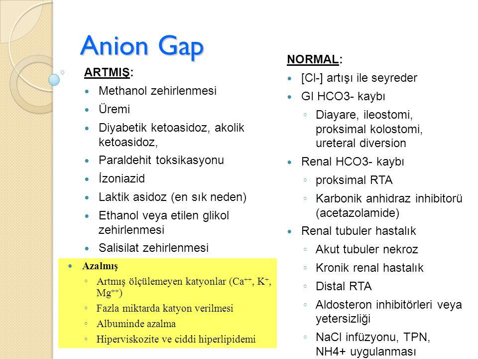 Anion Gap NORMAL: [Cl-] artışı ile seyreder ARTMIŞ: GI HCO3- kaybı